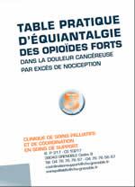 Table pratique d'équiantalgie des opioïdes forts dans la douleur cancéreuse par excès de nociception