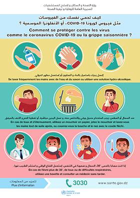 Affiche prévention Covid-19 Algérie
