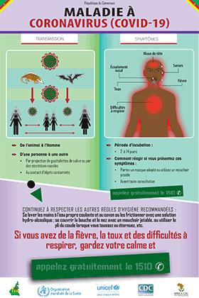 Affiche prévention Covid-19 Sénégal