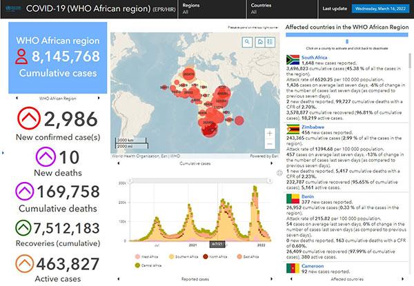 Tableau de bord interactif public de l'épidémie de COVID-19 - Plus d'informations