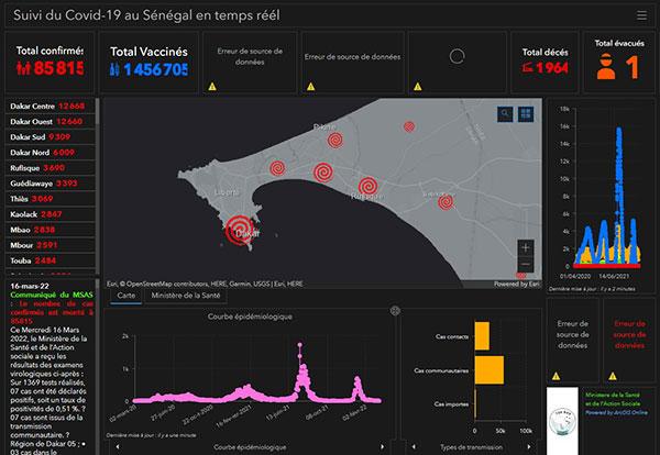 Tableau de bord interactif public de l'épidémie de COVID-19 au Sénégal - Plus d'informations
